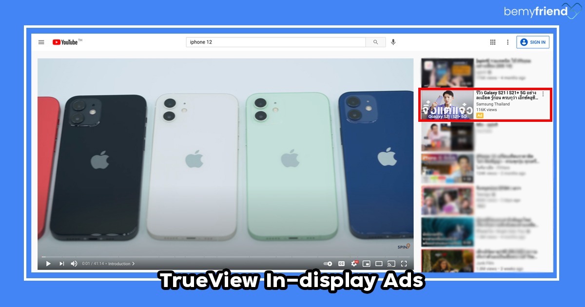 TrueView In-display Ads
