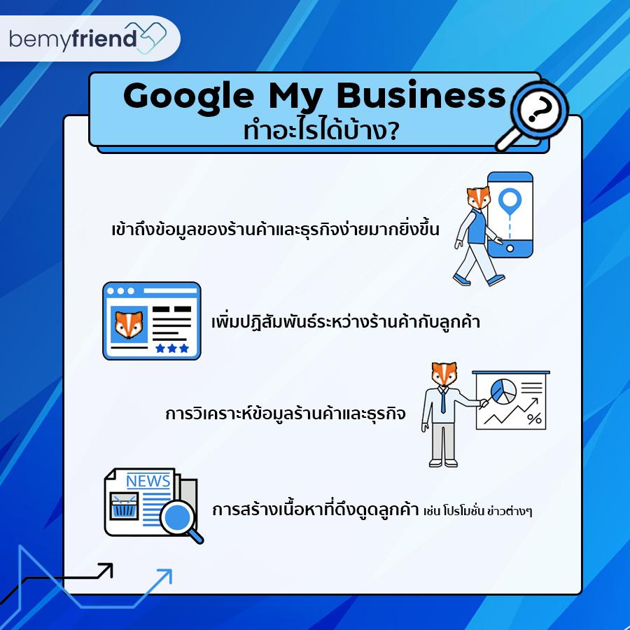 Google My Business คือ